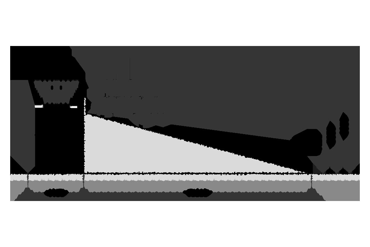 Mobilna wezly betoniarskie